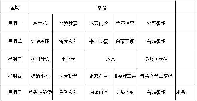 2019~2020第一学期 第11周菜谱11/11~11/15