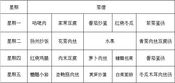 2019~2020第一学期 第19周菜谱101/06~01/09